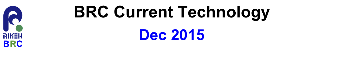 current_tech_2015